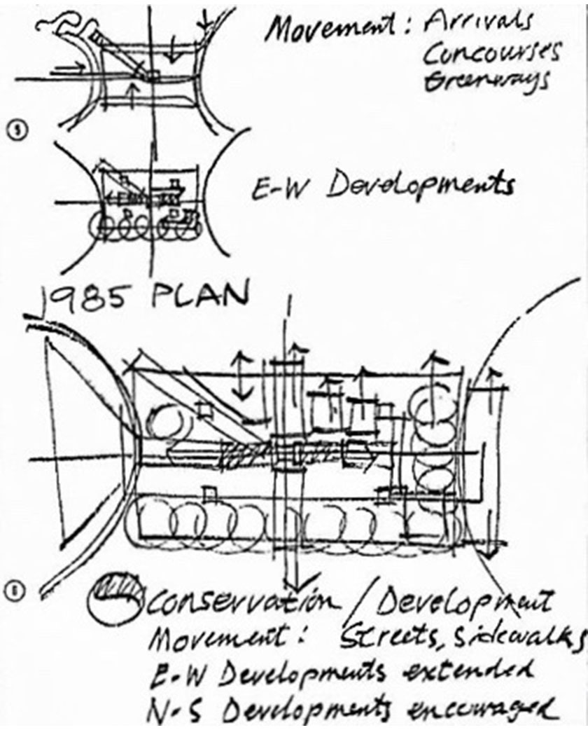 The 1985 Plan